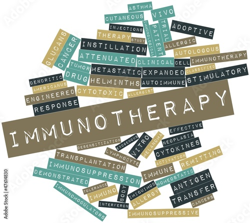 Word cloud for Immunotherapy