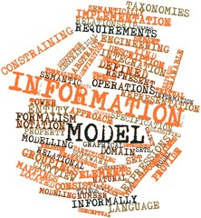 Word cloud for Information model