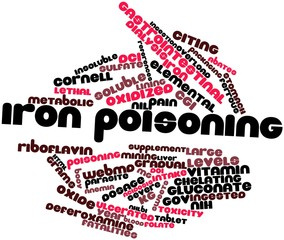 Word cloud for Iron poisoning