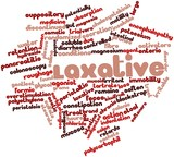 Word cloud for Laxative
