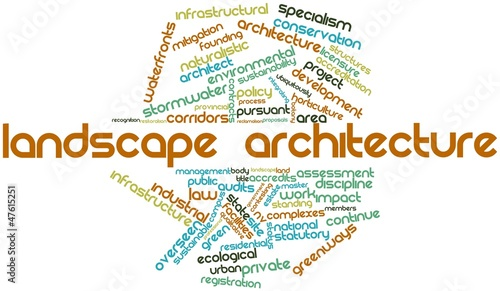 Word cloud for Landscape architecture
