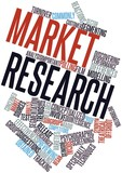 Word cloud for Market research