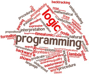 Word cloud for Logic programming