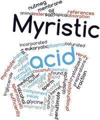 Word cloud for Myristic acid