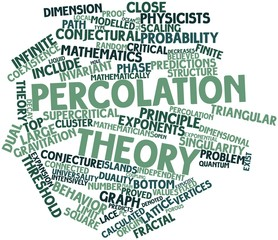 Word cloud for Percolation theory