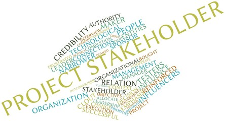 Word cloud for Project stakeholder