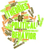 Word cloud for Theories of political behavior