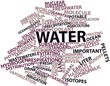 Word cloud for Water