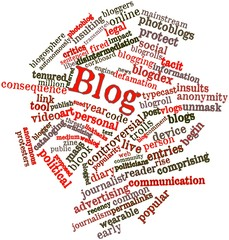 Word cloud for Blog