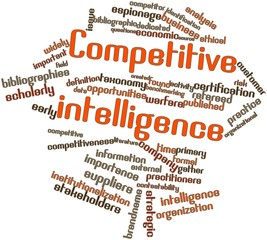 Word cloud for Competitive intelligence