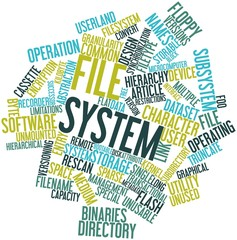 Word cloud for File system