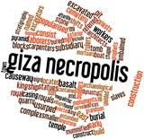 Word cloud for Giza Necropolis