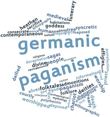 Word cloud for Germanic paganism