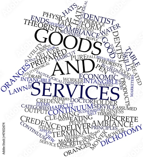 Word cloud for Goods and services