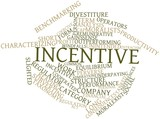 Word cloud for Incentive poster