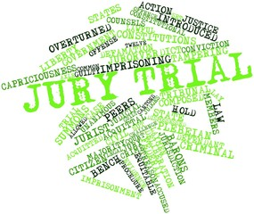 Word cloud for Jury trial