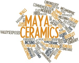 Word cloud for Maya ceramics
