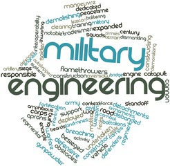 Word cloud for Military engineering
