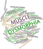 Word cloud for Muscle dysmorphia