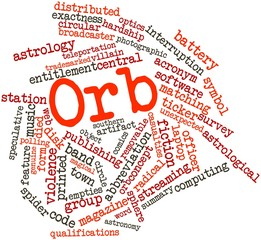 Word cloud for Orb