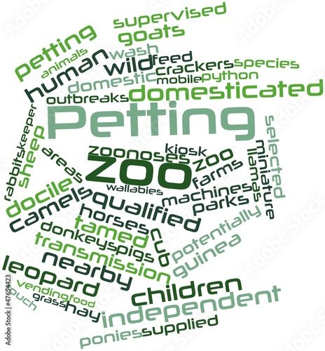 Word cloud for Petting zoo