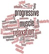 Word cloud for Progressive muscle relaxation