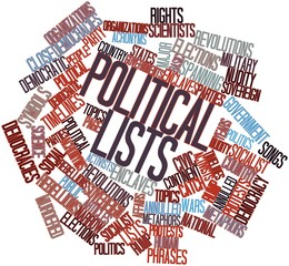 Word cloud for Political lists
