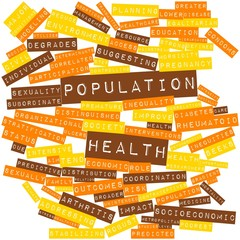 Word cloud for Population health