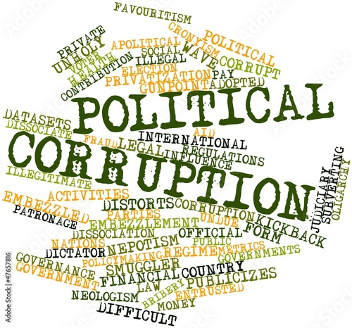Word cloud for Political corruption