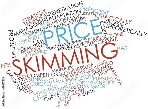 Word cloud for Price skimming