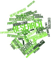 Word cloud for Research