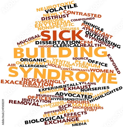 Word cloud for Sick building syndrome