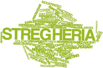 Word cloud for Stregheria