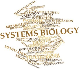 Word cloud for Systems biology