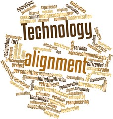 Word cloud for Technology alignment