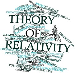 Word cloud for Theory of relativity