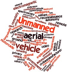 Word cloud for Unmanned aerial vehicle