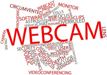 Word cloud for Webcam