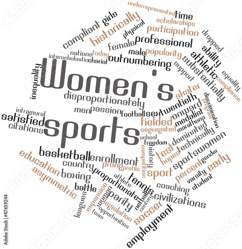 Word cloud for Women's sports