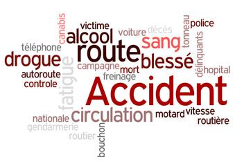 Nuage de Mots : Accident de la route