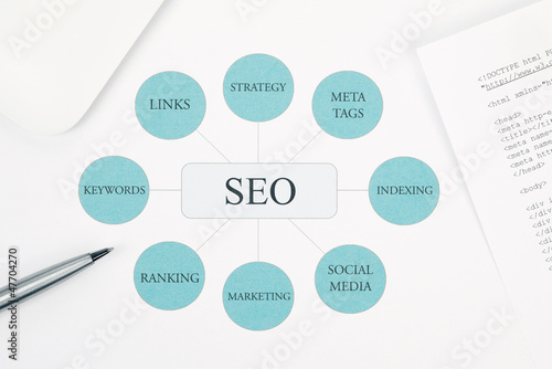 Seo business concept flow chart. Pen and touchpad on background