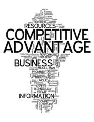 """Word Cloud """"Competitive Advantage"""""""