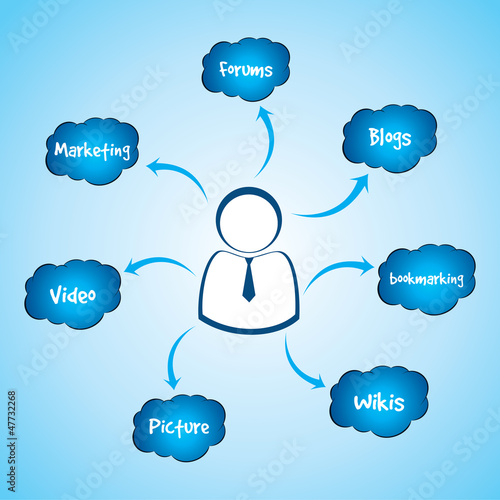 social medial things to do stock vector