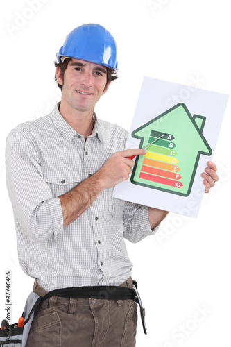 Man stood pointing energy-rating review
