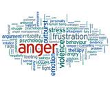 ANGER Tag Cloud (violence rage fury stress emotion frustration) poster