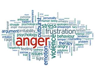 ANGER Tag Cloud (violence rage fury stress emotion frustration)