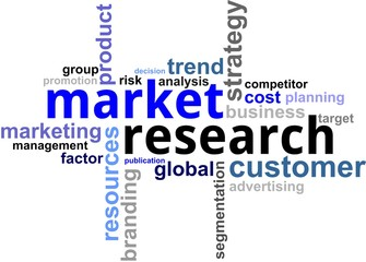 word cloud - market research