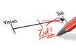 Stift- & Schriftserie: Ziel vorzeitig erreicht