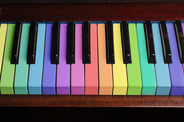 retro rainbow piano background