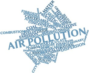 Word cloud for Air pollution